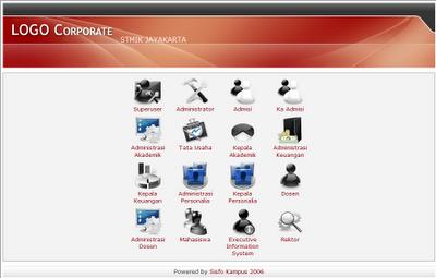 Sistem Informasi Kampus